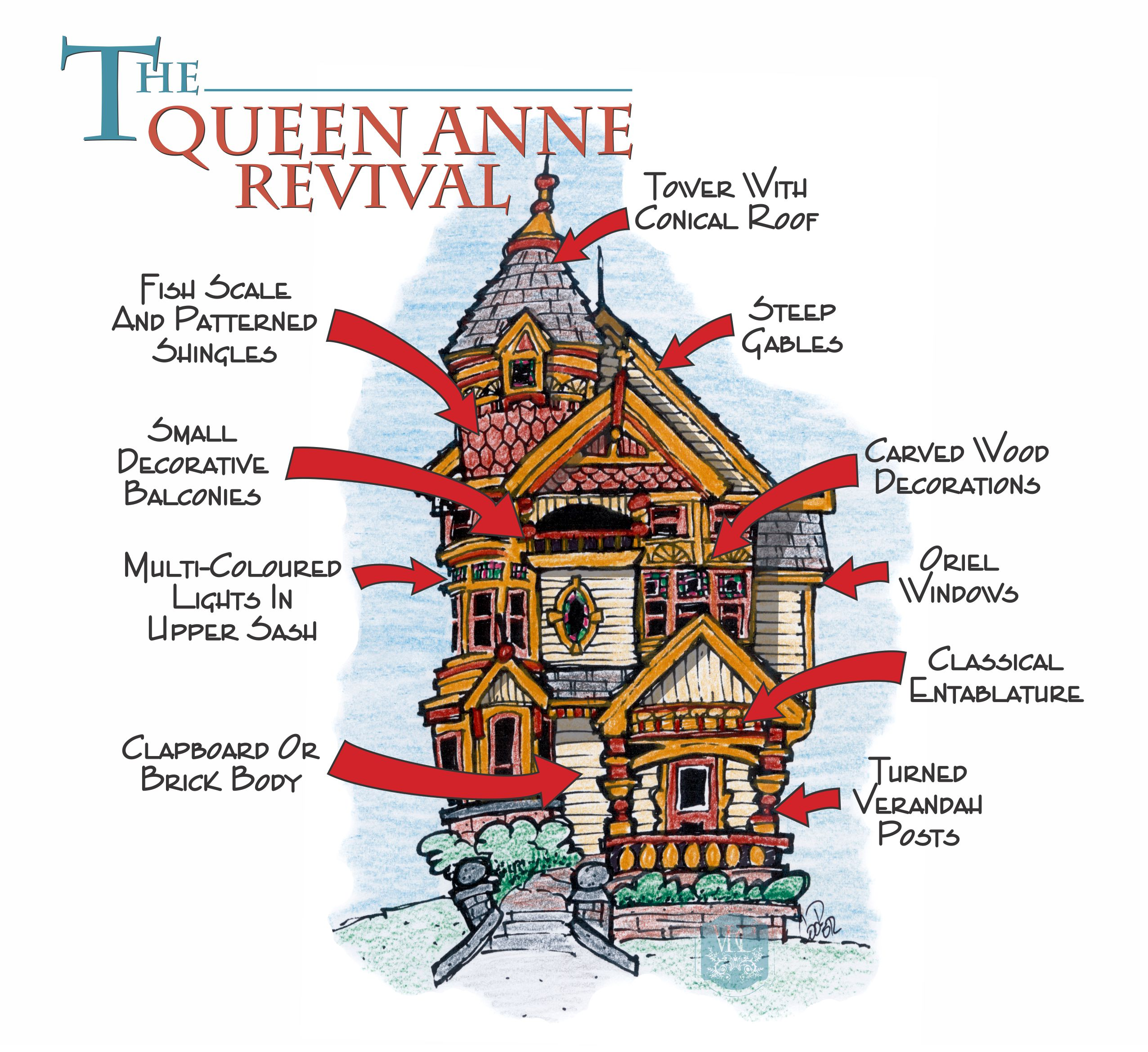 Queen Anne Revival 3