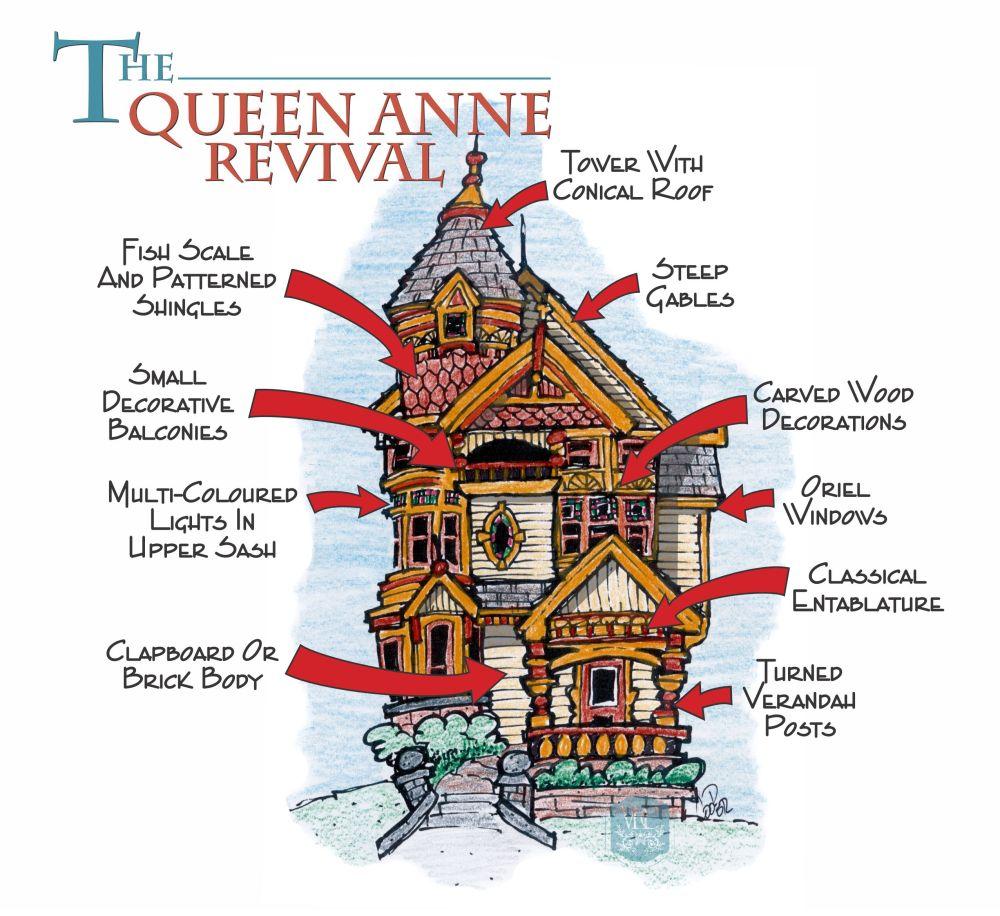 Queen Anne Revival 3